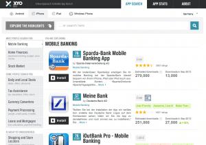 Mobile Banking Apps – mehr als 5 Millionen Downloads in Deutschland (Update 5.11.2012)