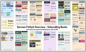 Unbundling Banks in Germany