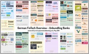 Unbundling Banks by paymentandbanking.com