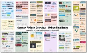 Unbunding Banks - paymentandbanking
