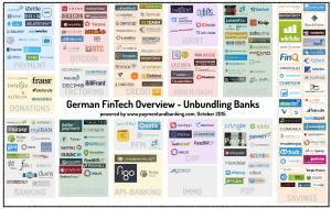 German FinTech Overview – Unbundling Banks (03.10.2015)