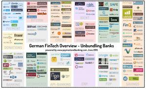 Unbundling Banks 290615 - paymentandbanking.com