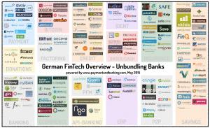 FinTech - Unbundling Banks GER