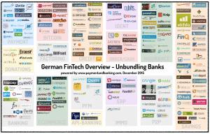 German FinTech Overview – Unbundling Banks (01.12.2015)