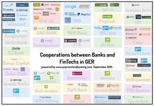 Cooperations between Banks and FinTechs in GER/CH/AT (03.10.2015)