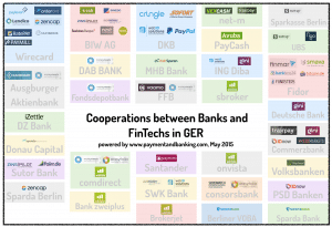 FinTech - Coops Banks and Fintechs