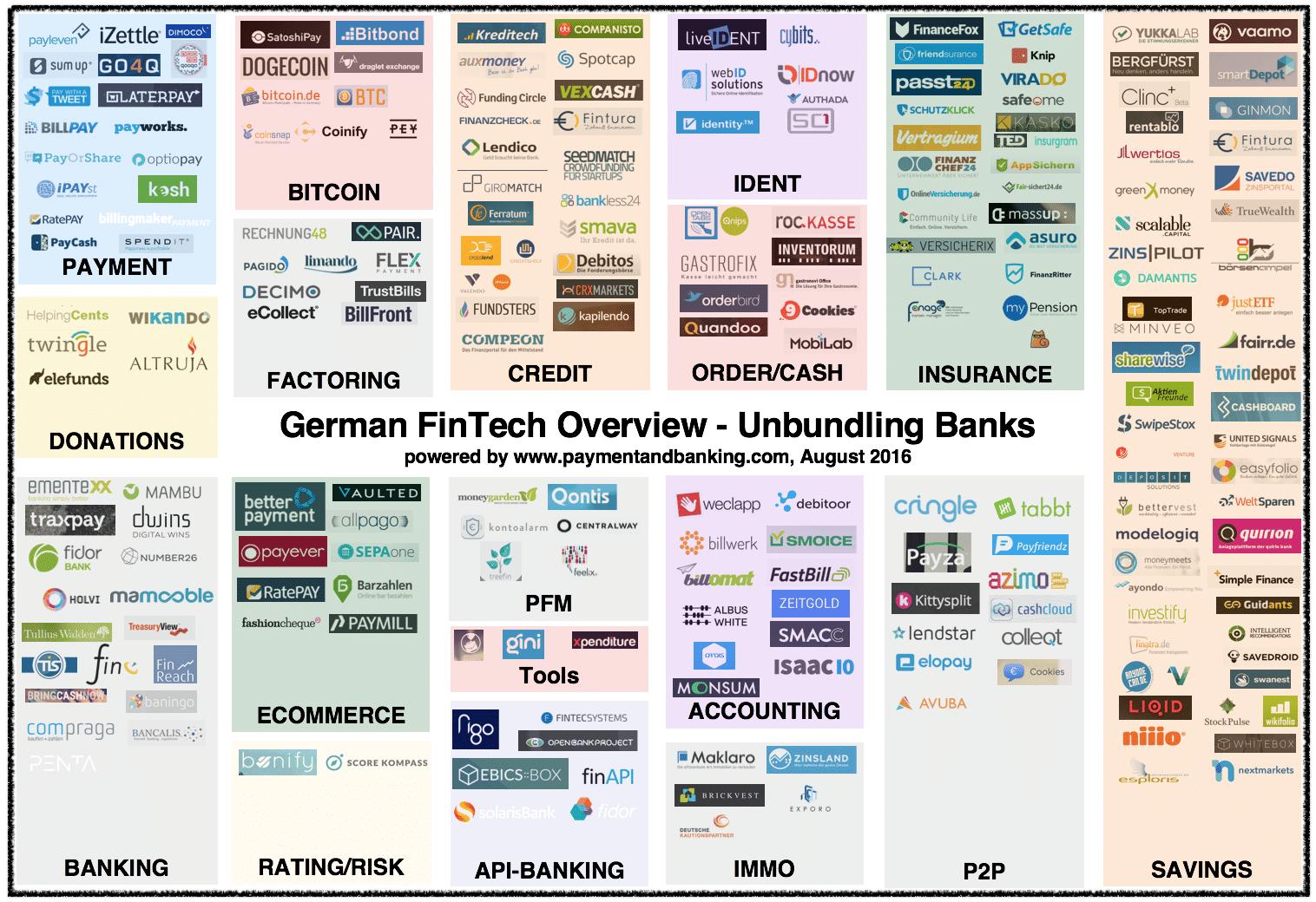 große deutsche firmen