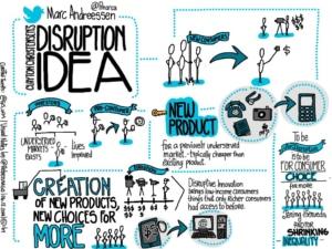 Disruption- was'n das?