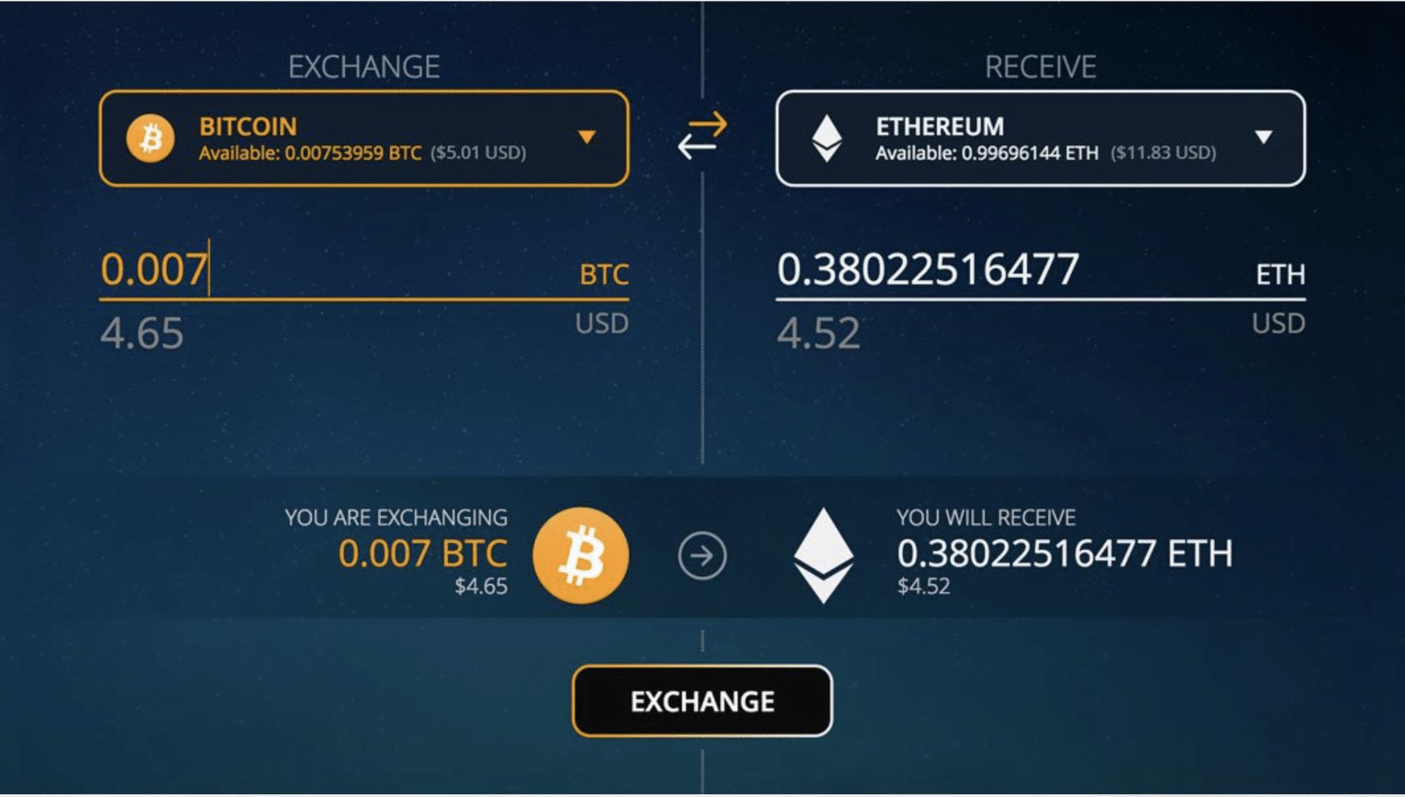 Exchanges - das Einfallstor zu Cryptowelt