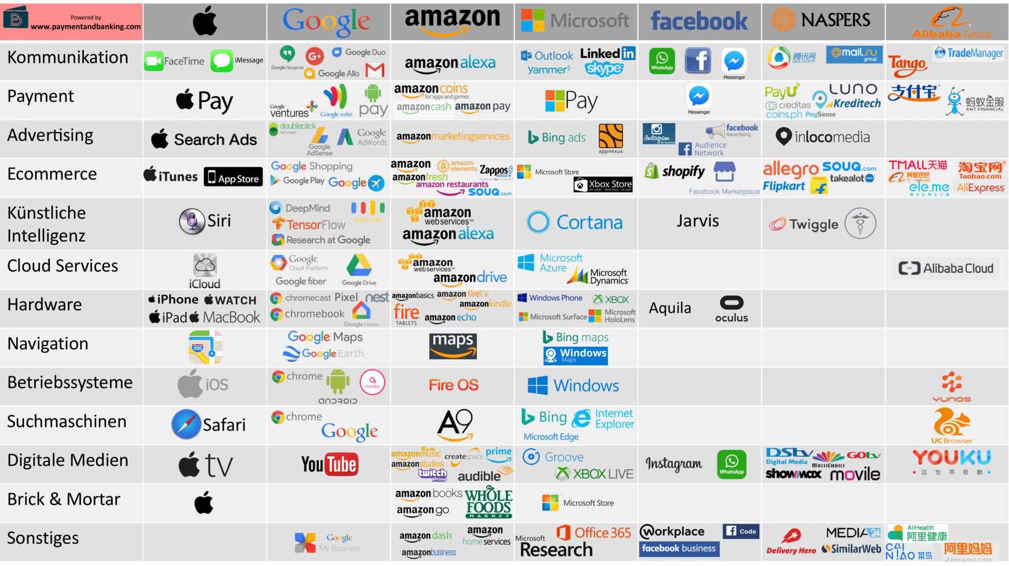 https://paymentandbanking.com/infografik-2-faktor-authentifizierung/
