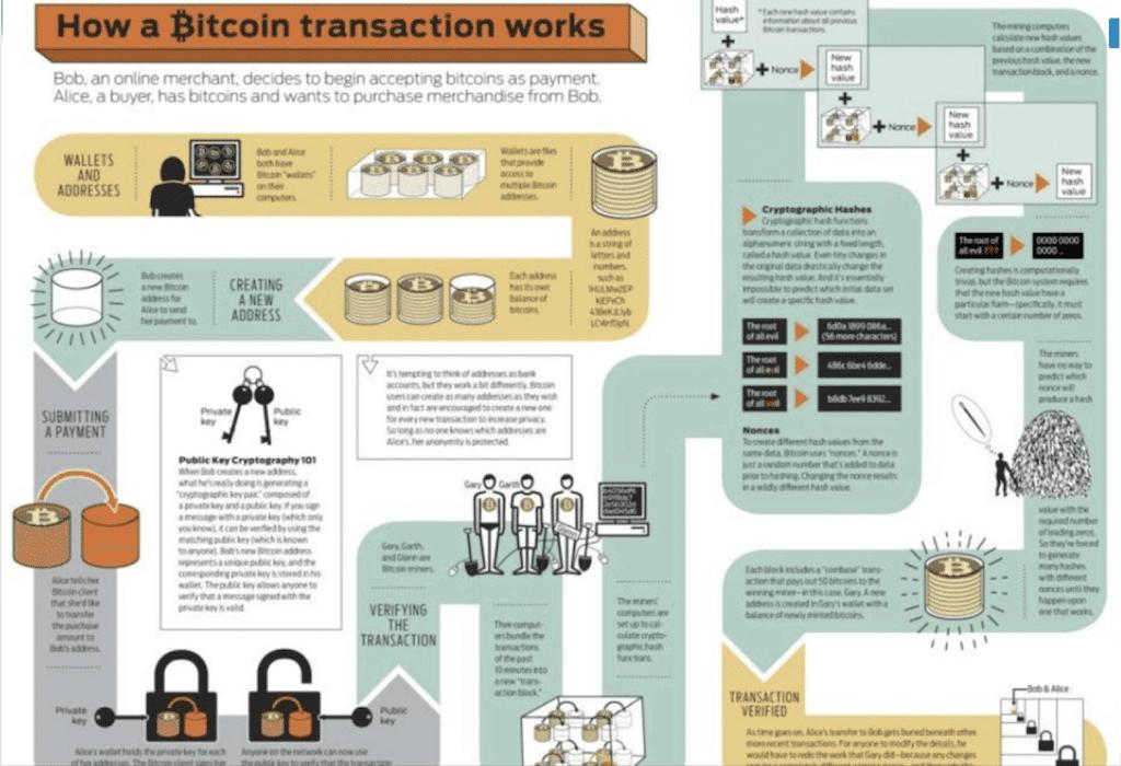perfekte hash-bitcoin-investition binär digital umrechnen