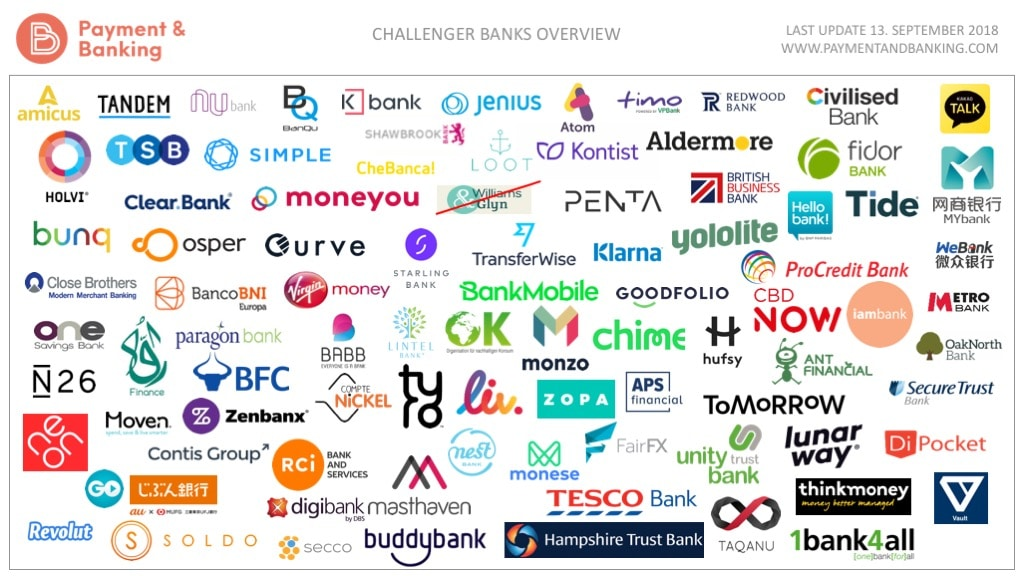 Challenger Banks Overview_Stand_13.09.2018
