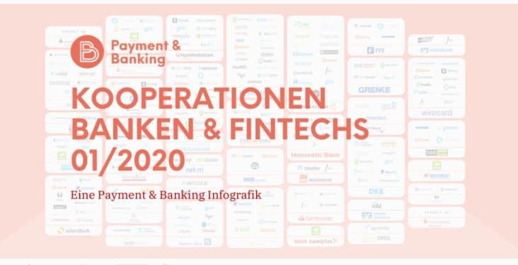 Kooperationen zwischen Banken und Fintech-Startups