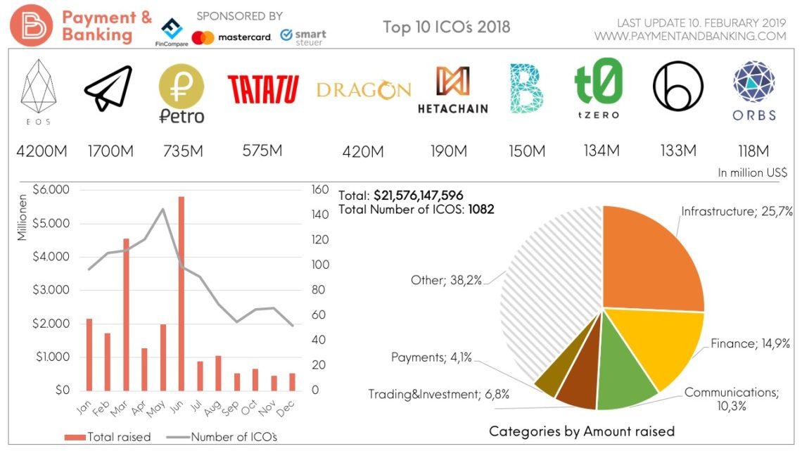 wie kann man in deutschland viel geld verdienen als schüler bafög vor ico in kryptowährung investieren