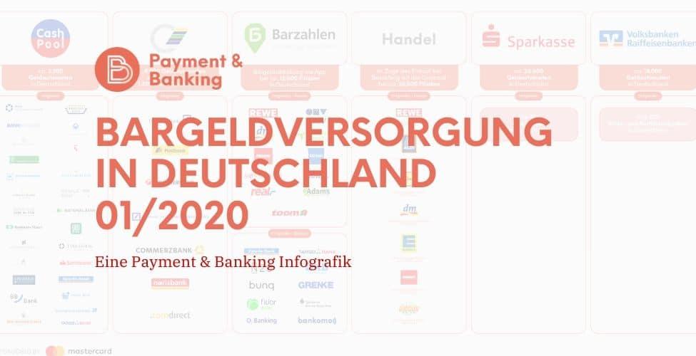 Bargeldversorgung in Deutschland