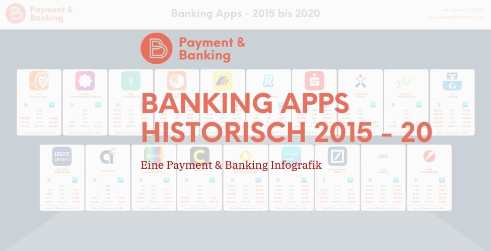 Banking Apps Historisch Cover