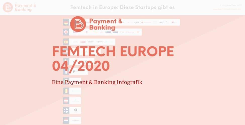 FemTech Start-ups eine Übersicht europa