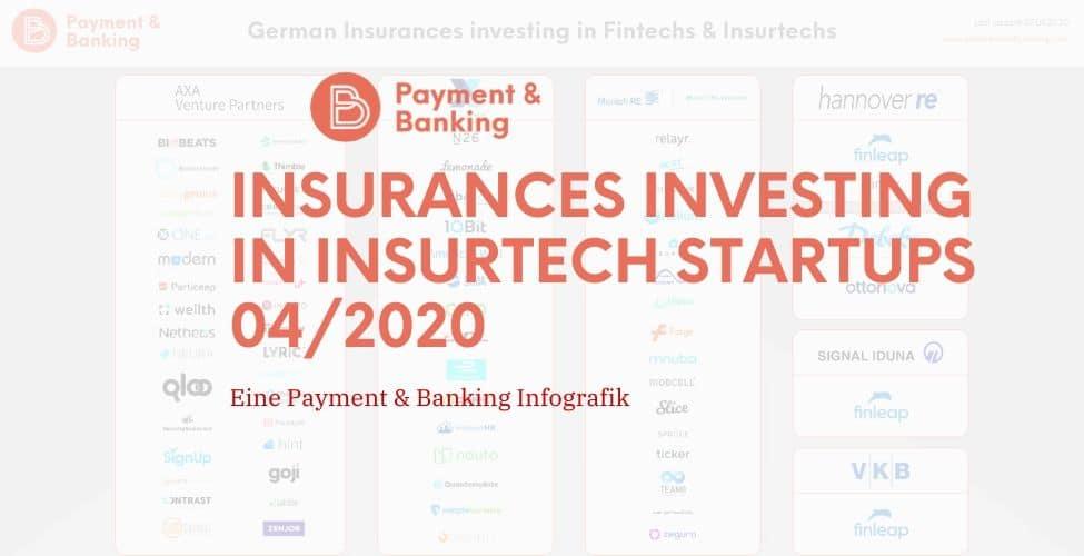 Insurances investing in InsurTech Startups: Übersicht Deutschland