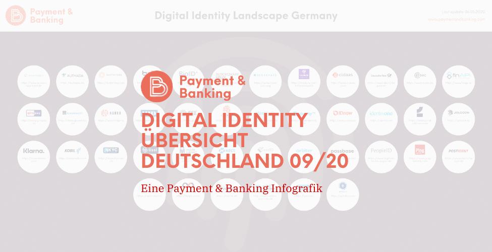 Digital Identity Übersicht Deutschland