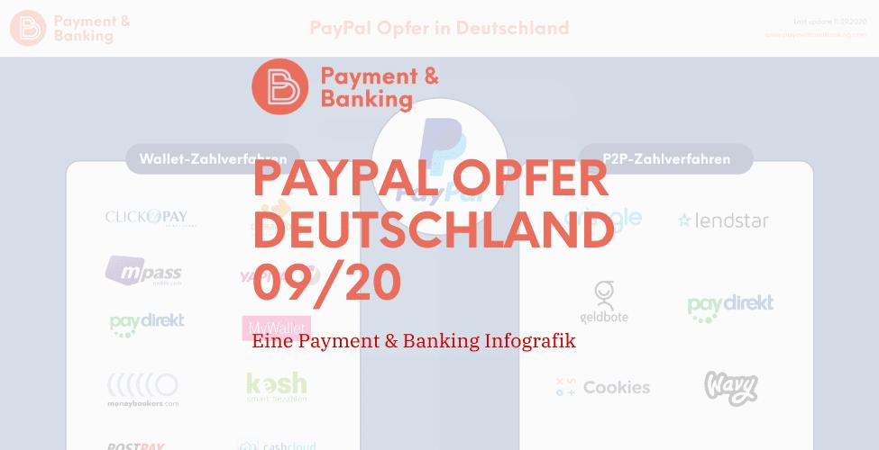 Infografik Paypal Opfer Deutschland