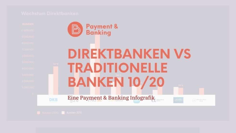 Vergleich Direktbanken, traditionelle Banken
