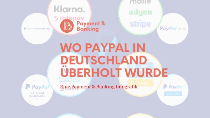 Titelbild Infografik Paypal Challenger