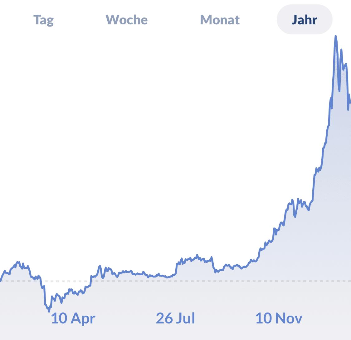 Das ist der eigentliche Grund warum PayPal ins Geschäft mit Bitcoin und Co. einsteigt
