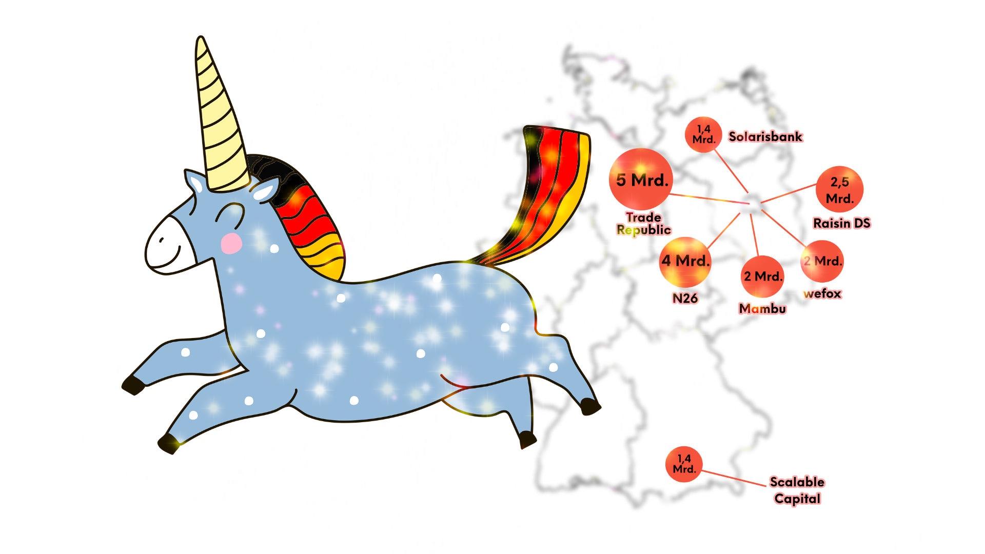 In Deutschland gibt es inzwischen sieben Fintech-Unicorns